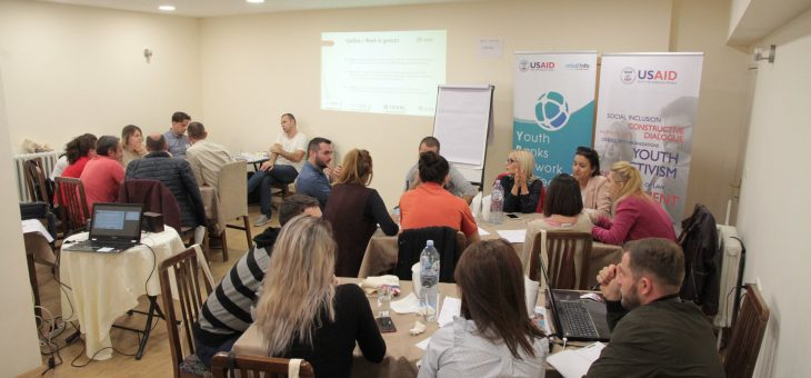 Capacity Building Training of Youth Banks Network Macedonia (YBNM)